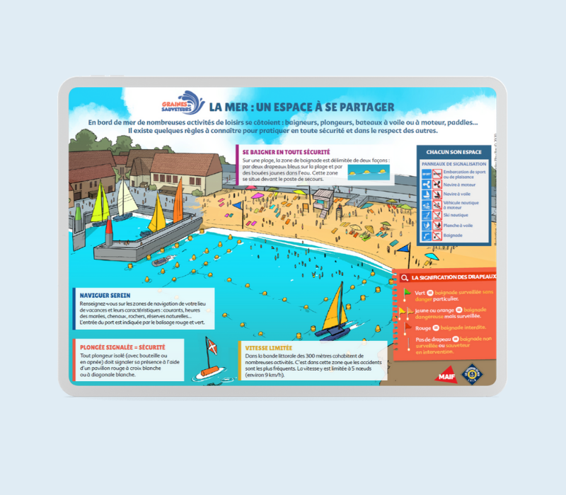https://www.grainesdesauveteurs.com/la-mer-un-espace-a-se-partager-infographie/