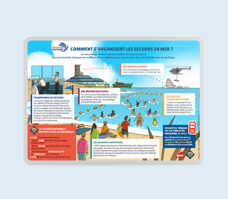 https://www.grainesdesauveteurs.com/comment-sorganisent-les-secours-en-mer-infographie/